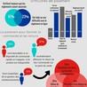 Acheteurs, Shopper and Consumer Insights.