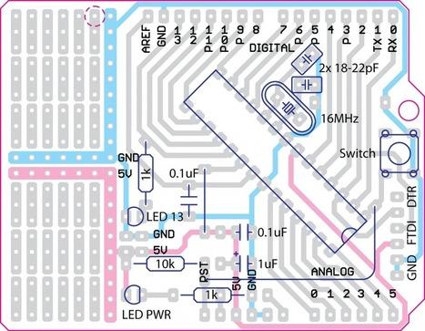 Nanino – the DIY friendly Arduino | Johan von Konow | Programming | Scoop.it