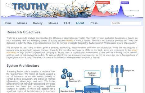 Truthy | Social media kitbag | Scoop.it