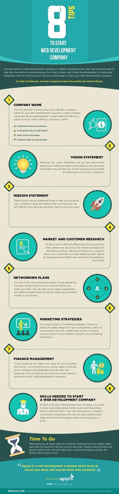 Tips to Start Web Development Company - Infography - Agriya | Zocdoc Clone Script | Scoop.it