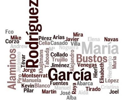 No somos bilingües: Rúbrica para evaluar la entrevista con el experto | Lenguatic | Scoop.it