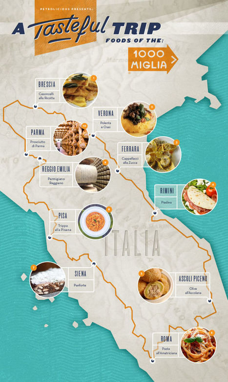 A Tasteful Trip: Foods Of The Mille Miglia | Italia Mia | Scoop.it