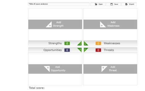 i-swot.com | SWOT online tool | Time to Learn | Scoop.it
