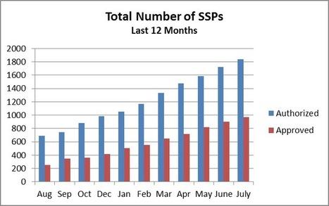 ISCD Sneaks in the CFATS Update | Hazardous Materials | Scoop.it