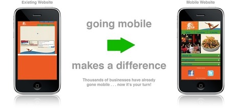 Why Mobile-Friendly Website is Must for Successful SEO Strategy in 2015  - Blog | Web Design Sydney | Web Design & Technology News and Tips | Webstralia | Webstralia - IT Solutions | Scoop.it