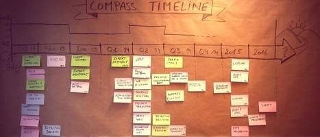 Une feuille de route Agile | Agile Methods | Scoop.it