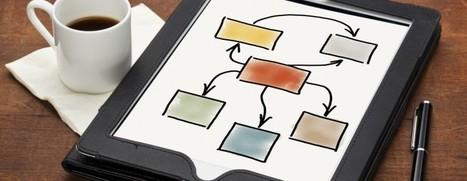 3 Ways to Squash Burnout and Boost Productivity | Ergonomie, Marketing, Management | Scoop.it