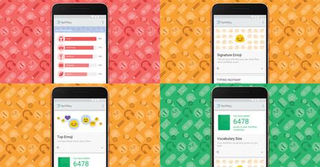 SwiftKey peut maintenant vous dire de quels sujets vous parlez le plus - FrAndroid | Applications Iphone, Ipad, Android et avec un zeste de news | Scoop.it