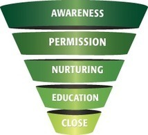 Making the Donor Funnel Work for Your Nonprofit - Valeo Marketing | Organization Management | Scoop.it
