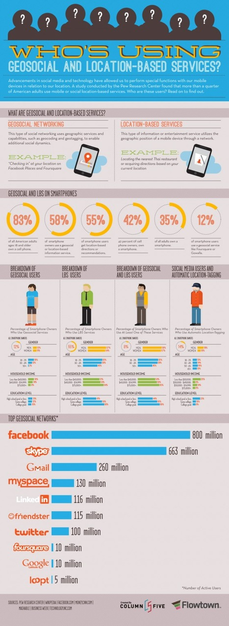 25% of American Adults Use Location-Based Services [Infographic] | Virtual Options: Social Media for Business | Scoop.it