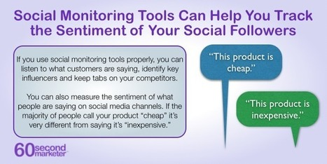 13 Things Social Media Monitoring Can Tell You About Your Brand or Business | Du Social Media et du Marketing | Scoop.it