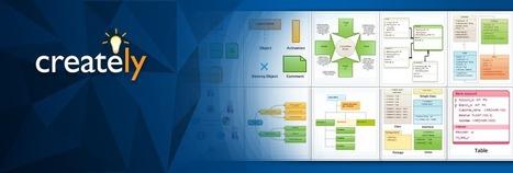 Tanárblog - Creately - sok szép diagram | Táblagépek az oktatásban | Scoop.it