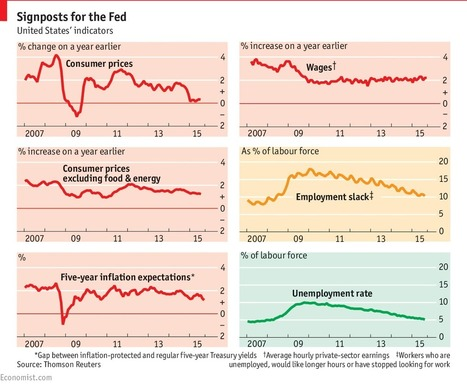 More red lights than green | Fed Challenge | Scoop.it