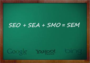 Définition de SEM=SEO+SEA+SMO (search engine marketing)   Web Communication   Scoop.it