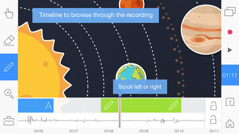 Explain Everything ™ | Languages: ICT  teaching resources | Scoop.it