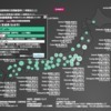 Japan Crisis Information Visualizations | Mapping & participating: Fukushima radiation maps | Scoop.it