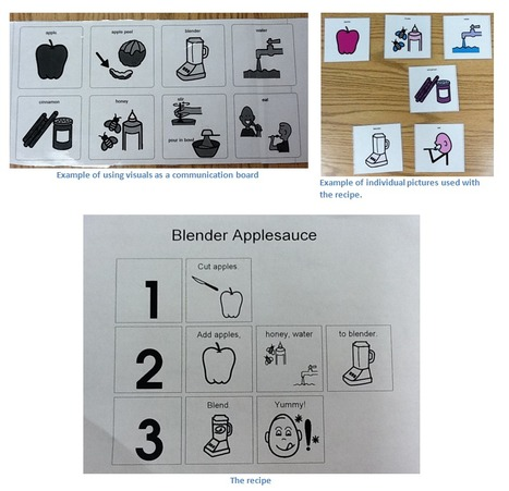 Technology in (Spl) Education » How to use AAC in the Classroom to integrate non-verbal students in to daily classroom routines | Communication and Autism | Scoop.it