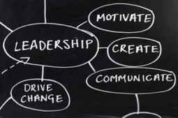 Six Key Leadership Skills of Women Leaders   Project Eve   innovative leadership   Scoop.it