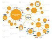 Community Manager : nouveau responsable du référencement ? | SEM Search-Engine-Marketing | Scoop.it