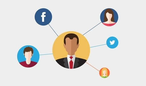 Influencer Marketing: A Primer [Infographic] | digital marketing strategy | Scoop.it