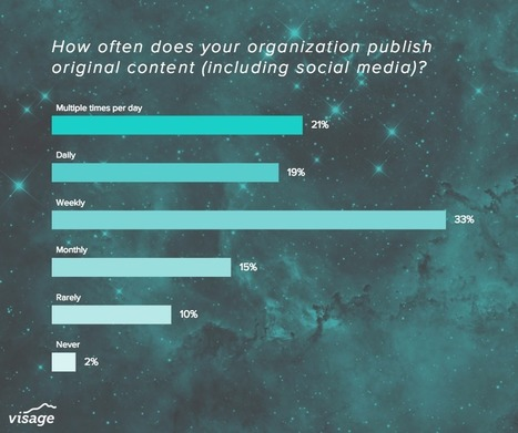 Digital Alchemy: How to Turn Your Data into Content Marketing Gold [DATA] - Forbes - Forbes | Things I Like Learning About | Scoop.it