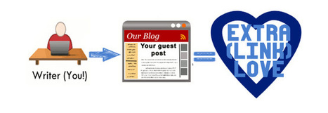 Make the Most of Guest Blogging: Second-Tier Link Building | Content Strategy |Brand Development |Organic SEO | Scoop.it