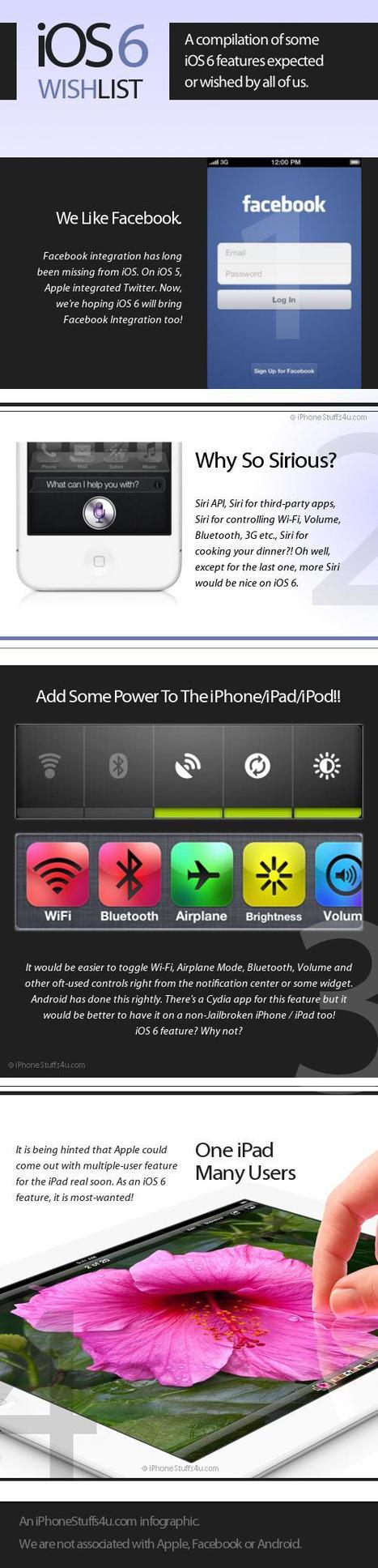 Apple iOS 6 Features for iPhone, iPad, and iPod touch | All Infographics | Hot Technology News | Scoop.it