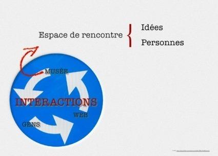 2 000 JOURS DE NUMÉRIQUE AU MUSÉE DE LA CIVILISATION | Clic France | Scoop.it