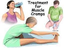 How To Keep Muscle Cramps At Bay | Technology for Mankind & Being Fitness Freak | Scoop.it