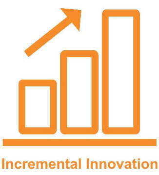 The Corporate Dilemma: Incremental vs. Disruptive Innovation | Analyse Stratégique | Scoop.it