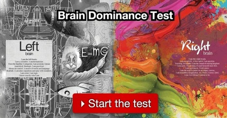 Left or Right Brain Test | Inspired thoughts on education and culture | Scoop.it