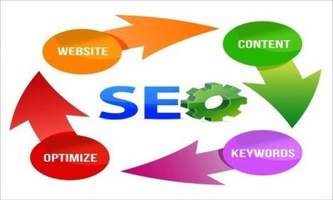 SEO Help: 3 Ways to Perform SEO on a Shoestring Budget | Hire SEO – Search Engine Optimization Services | SEO Outsourcing India | Scoop.it