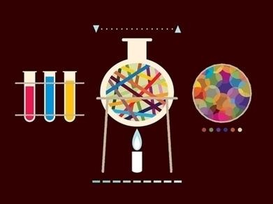 Ten Websites for Science Teachers | Technology in Science Classroom | Scoop.it