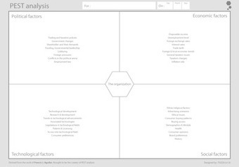 The canvas library for visual thinking - TUZZit   Global Management   Scoop.it