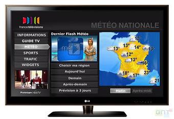 Marques et TV connectée : pourquoi les entreprises vont devoir s'y mettre | Brand Marketing & Branding [fr] Histoires de marques | Scoop.it