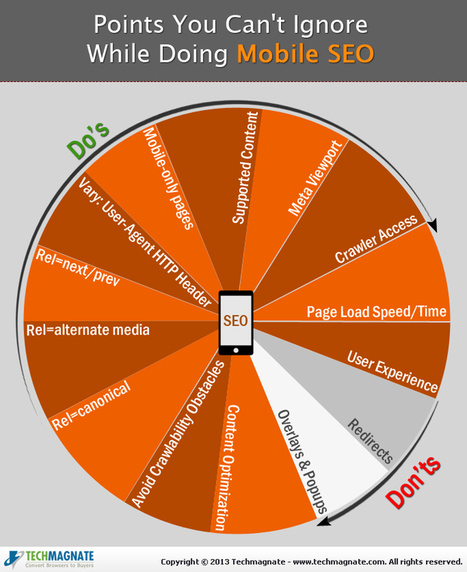 Mobile SEO Guide to Building a Great Site | Wordpress-SEO | Scoop.it