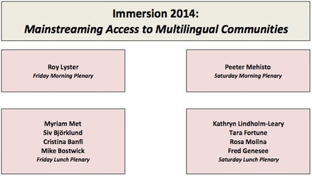 Immersion Conference 2014 - L2 TReC - The University of Utah | Applied linguistics and knowledge engineering | Scoop.it