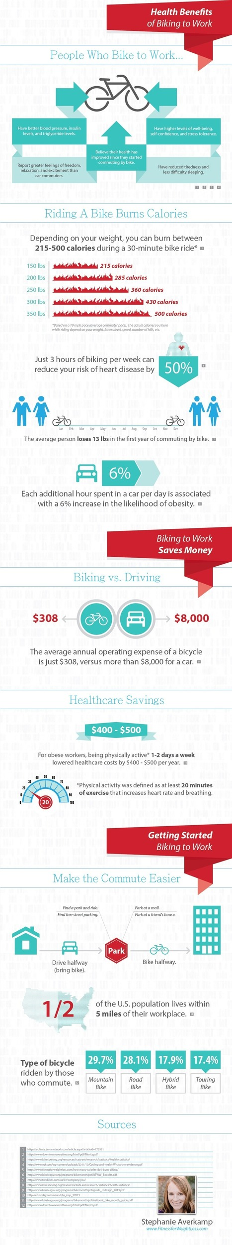 Bike To Work Week - Blog About Infographics and Data Visualization - Cool Infographics | Infographics for English class | Scoop.it