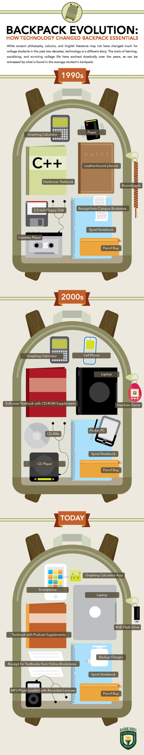 Backpack Evolution: How Technology Changed Backpack Essentials | Best practices in Education & Counseling | Scoop.it