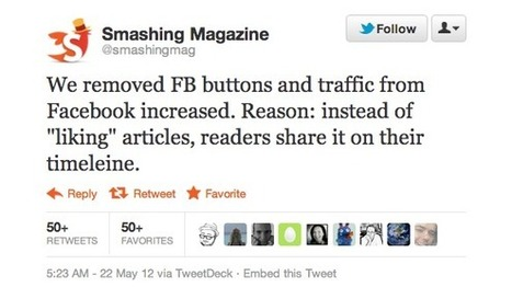 Do social sharing buttons from Facebook and Twitter actually work? | Social Media Resources & e-learning | Scoop.it