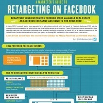 A Marketer's Guide to Retargeting on Facebook [Infographic] | PaidSearch | Scoop.it