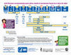 CDC - Vaccines - Immunization Schedules for Children in Easy-to-read Formats | Health and Wellness | Scoop.it
