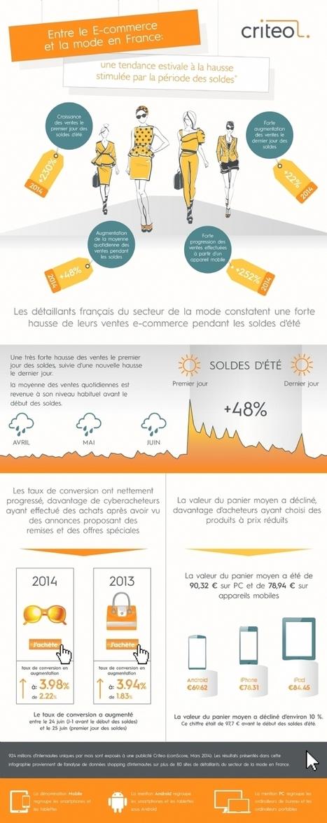 Hausse des ventes en lignes durant les soldes estivales | WebMarketing - E-commerce | Scoop.it