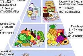 Los beneficios de una dieta vegana - Paperblog | VeggieLife&Sport | Scoop.it