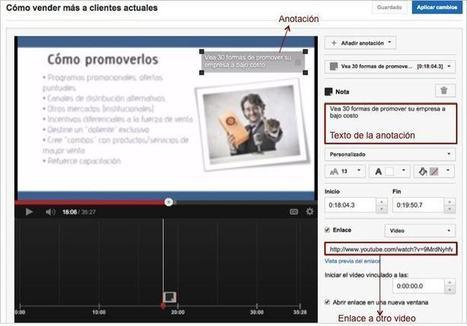 Cómo optimizar un video para YouTube | Profesionales virtuales | Scoop.it