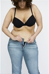 Preventing Sagging Breasts While Loosing Weight | Does Brestrogen Work | Scoop.it