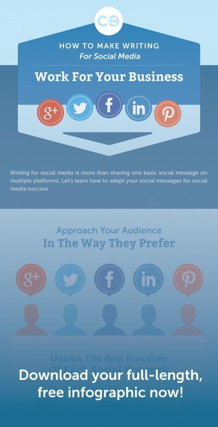 How To Make Writing For Social Media Work For You | VisualContent | Scoop.it
