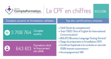 Compte personnel de formation : 3,7 millions de comptes ouverts | Gouvernement.fr - En direct des ministères | Scoop.it