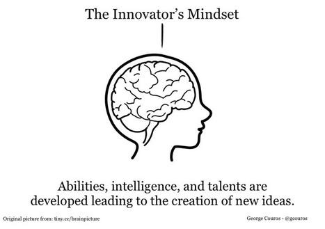 The Innovator's Mindset   Digizen2013   Scoop.it
