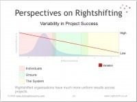 Perspectives on Rightshifting | Software Craftmanship | Scoop.it